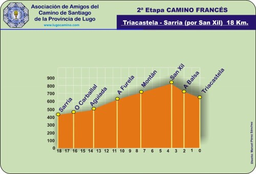 Etapa 02: Triacastela - Aguiada - Sarria