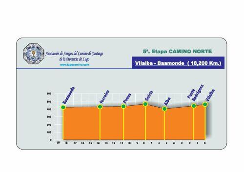 Etapa 05: Vilalba - Baamonde